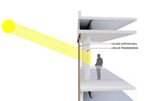 Solar Heat Gain and Tensile Membrane Facades